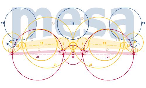 Mark III Fibonacci